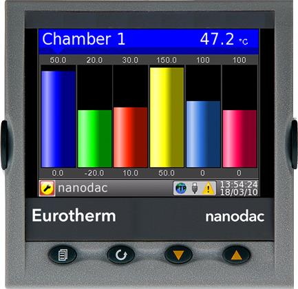 Nanodac U2122 Recorder  Controller By Eurotherm U00ae